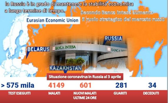 • Aumenta il ruolo strategico del mercato russo, dice Banca Intesa.